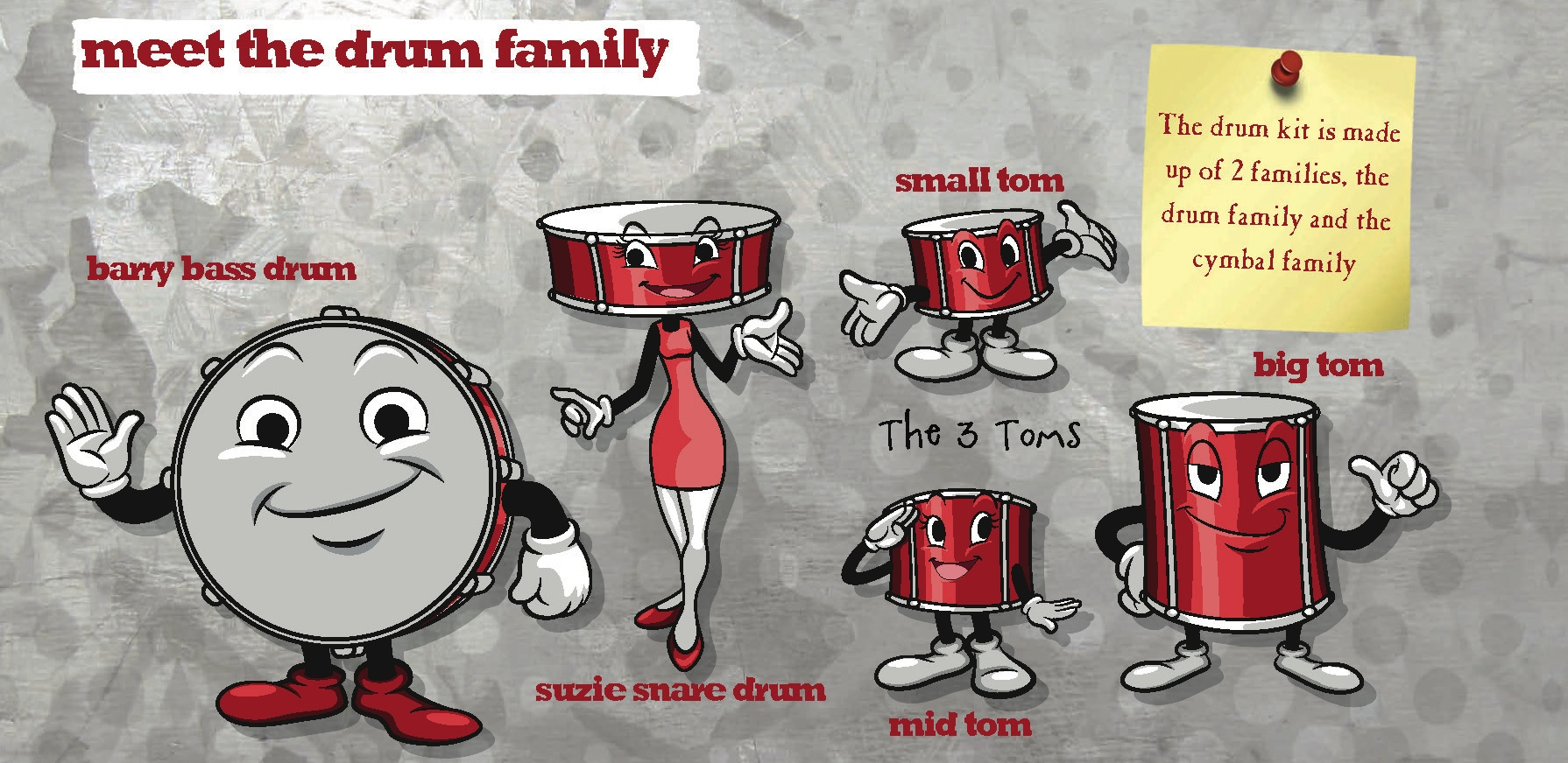 The Drum Family